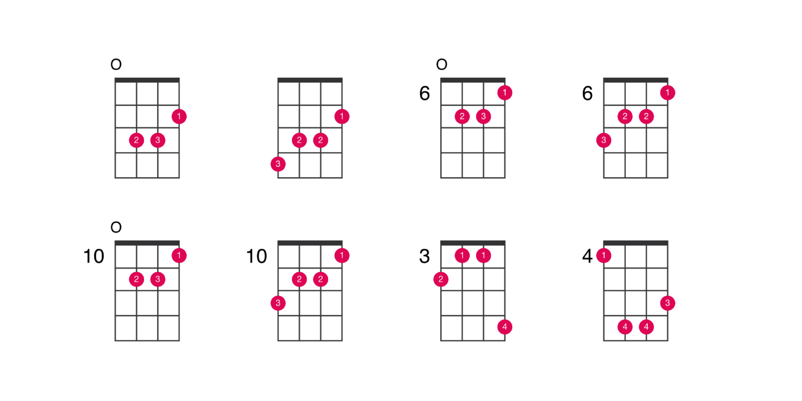 When to Use Augmented Chords